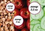 http://aboutbody.ru/samye-effektivnye-razgruzochnye-dni/