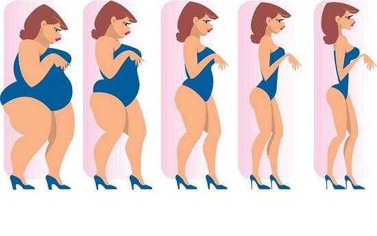 Диета лесенка: похудеть за 2 недели на 12 кг!