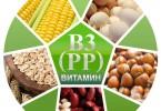 Никотиновая кислота, никотинамид, ниацин, витамин РР – как только не называют витамин б 3!
