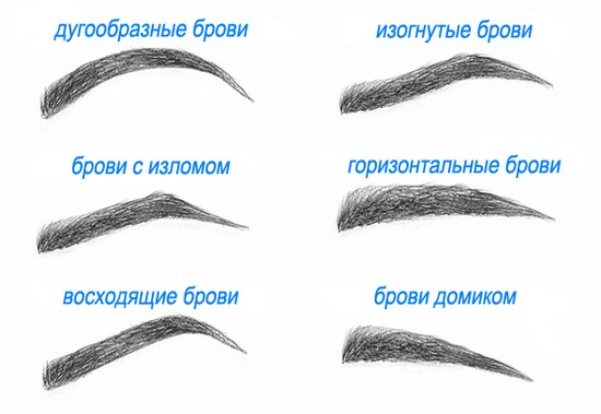 Перманентный макияж: формы бровей