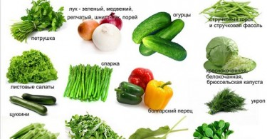 Крахмалистые и некрахмалистые овощи: полный список с таблицей и описанием