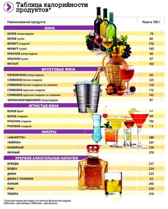 Пить, чтобы похудеть, или не пить, чтобы похудеть?