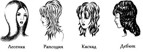 Женская стрижка «рапсодия» на средние волосы