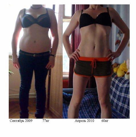 Результаты С Фото После Гречневой Диеты. Гречневая диета для похудения