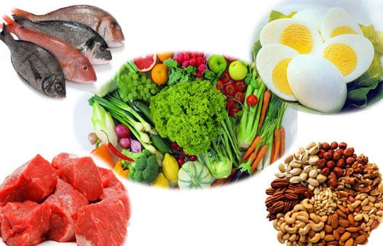 В каких продуктах содержатся витамины группы в и в каких количествах?