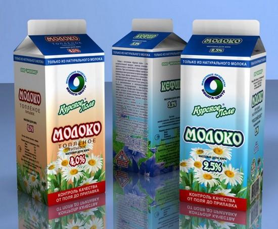Какой запас калорий у молока разной жирности?