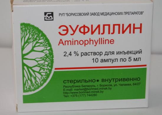 Эуфиллин от целлюлита рецепт