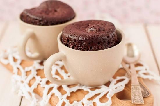 Как приготовить кекс в микроволновке: рецепты